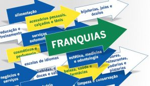 Guia de Franquias ABF